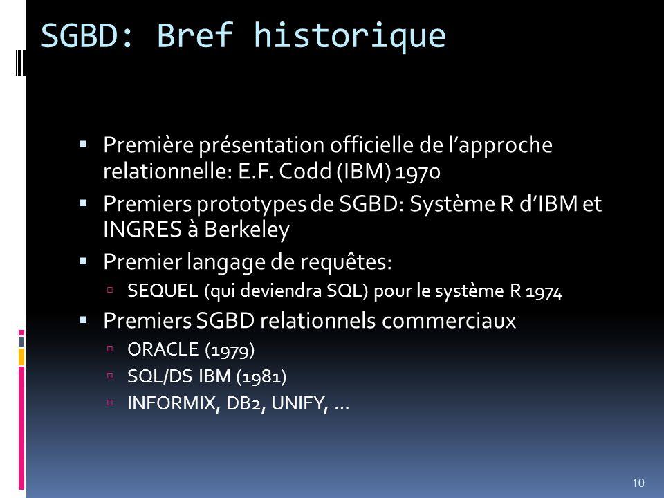 SGBD: Bref historique Première présentation officielle de lapproche relationnelle: E.F. Codd (IBM) 1970 Premiers prototypes de SGBD: Système R dIBM et