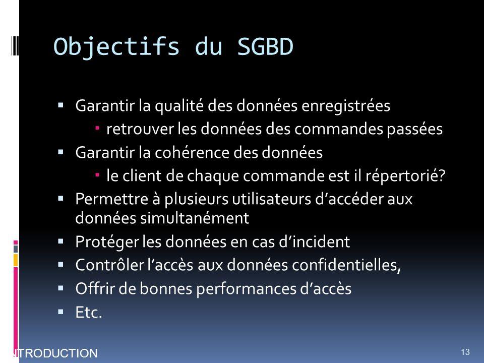 Objectifs du SGBD Garantir la qualité des données enregistrées retrouver les données des commandes passées Garantir la cohérence des données le client