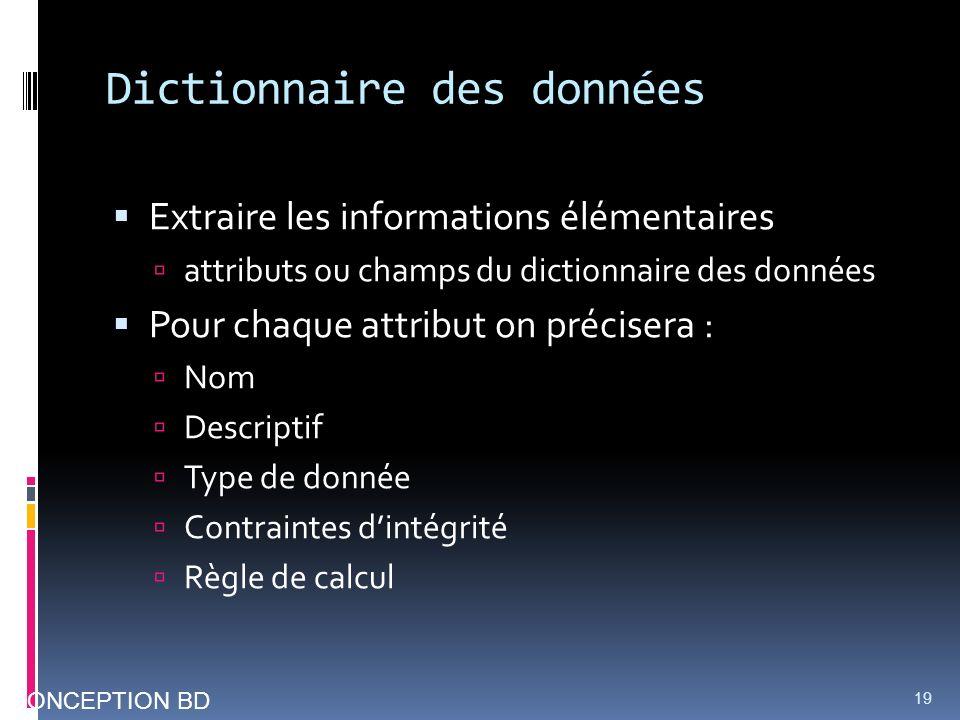 Dictionnaire des données Extraire les informations élémentaires attributs ou champs du dictionnaire des données Pour chaque attribut on précisera : No