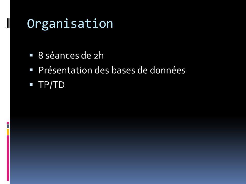 Définition Bases de données : Ensemble de données structuré/organisé non redondantes dont l organisation est régie par un modèle de données.