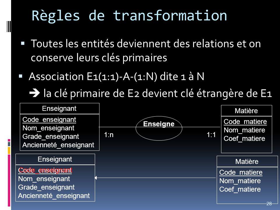 Règles de transformation Toutes les entités deviennent des relations et on conserve leurs clés primaires 28 Matière Code_matiere Nom_matiere Coef_mati