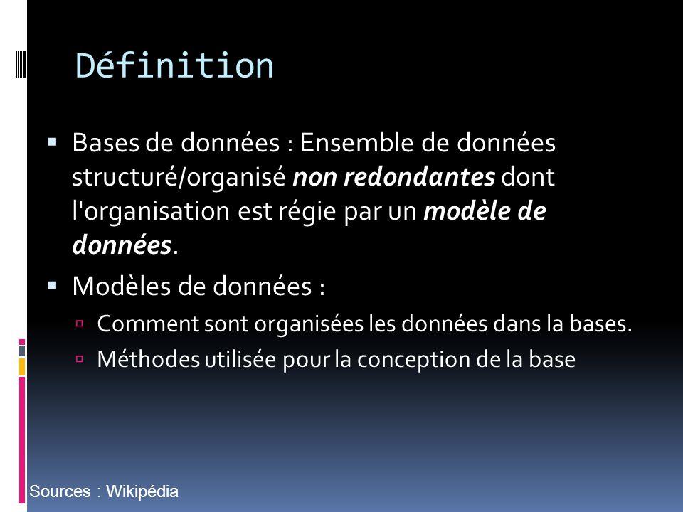 Définition Bases de données : Ensemble de données structuré/organisé non redondantes dont l'organisation est régie par un modèle de données. Modèles d