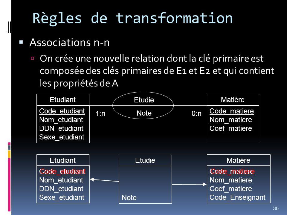 Règles de transformation Associations n-n On crée une nouvelle relation dont la clé primaire est composée des clés primaires de E1 et E2 et qui contie