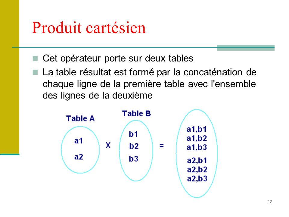 12 Produit cartésien Cet opérateur porte sur deux tables La table résultat est formé par la concaténation de chaque ligne de la première table avec l'
