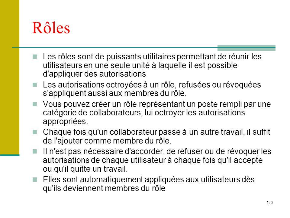 120 Rôles Les rôles sont de puissants utilitaires permettant de réunir les utilisateurs en une seule unité à laquelle il est possible d'appliquer des