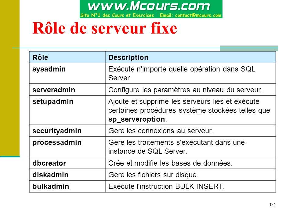 121 Rôle de serveur fixe RôleDescription sysadminExécute n'importe quelle opération dans SQL Server serveradminConfigure les paramètres au niveau du s
