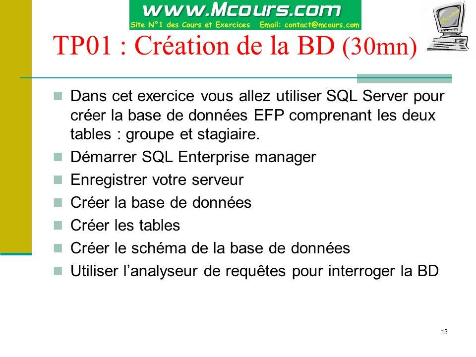 13 TP01 : Création de la BD (30mn) Dans cet exercice vous allez utiliser SQL Server pour créer la base de données EFP comprenant les deux tables : gro