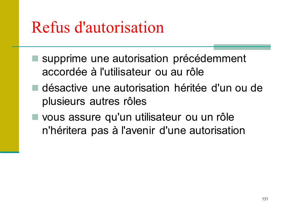 131 Refus d'autorisation supprime une autorisation précédemment accordée à l'utilisateur ou au rôle désactive une autorisation héritée d'un ou de plus