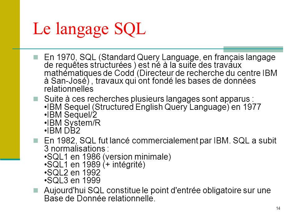 14 Le langage SQL En 1970, SQL (Standard Query Language, en français langage de requêtes structurées ) est né à la suite des travaux mathématiques de