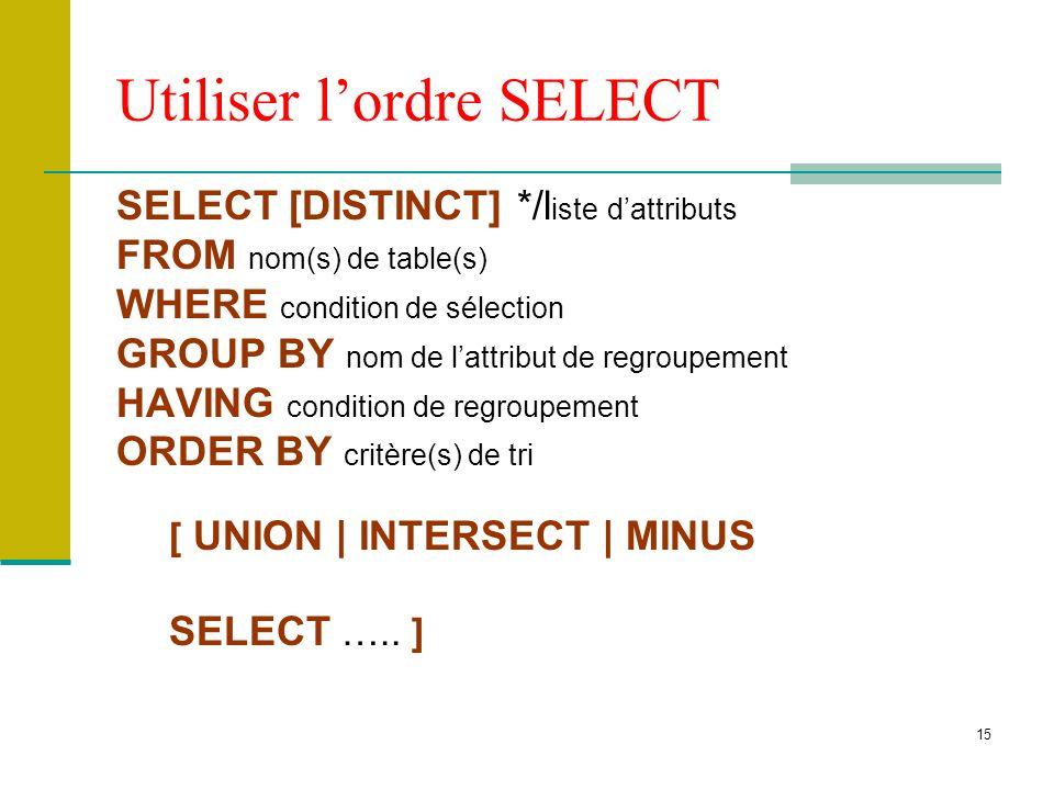 15 Utiliser lordre SELECT SELECT [DISTINCT] */l iste dattributs FROM nom(s) de table(s) WHERE condition de sélection GROUP BY nom de lattribut de regr