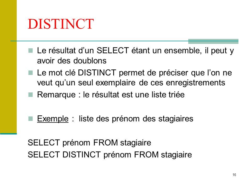 16 DISTINCT Le résultat dun SELECT étant un ensemble, il peut y avoir des doublons Le mot clé DISTINCT permet de préciser que lon ne veut quun seul ex