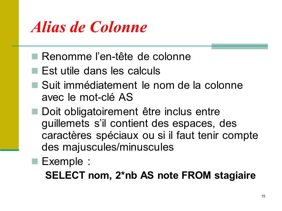 20 Opérateur de Concaténation L opérateur de concaténation (+) permet de concaténer des colonnes à d autres colonnes, à des expressions arithmétiques ou à des valeurs constantes Exemple : SELECT nom + + prénom AS NP FROM stagiaire