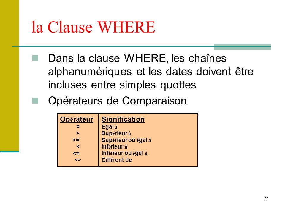 22 la Clause WHERE Dans la clause WHERE, les chaînes alphanumériques et les dates doivent être incluses entre simples quottes Opérateurs de Comparaiso