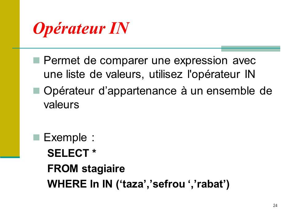 24 Opérateur IN Permet de comparer une expression avec une liste de valeurs, utilisez l'opérateur IN Opérateur dappartenance à un ensemble de valeurs