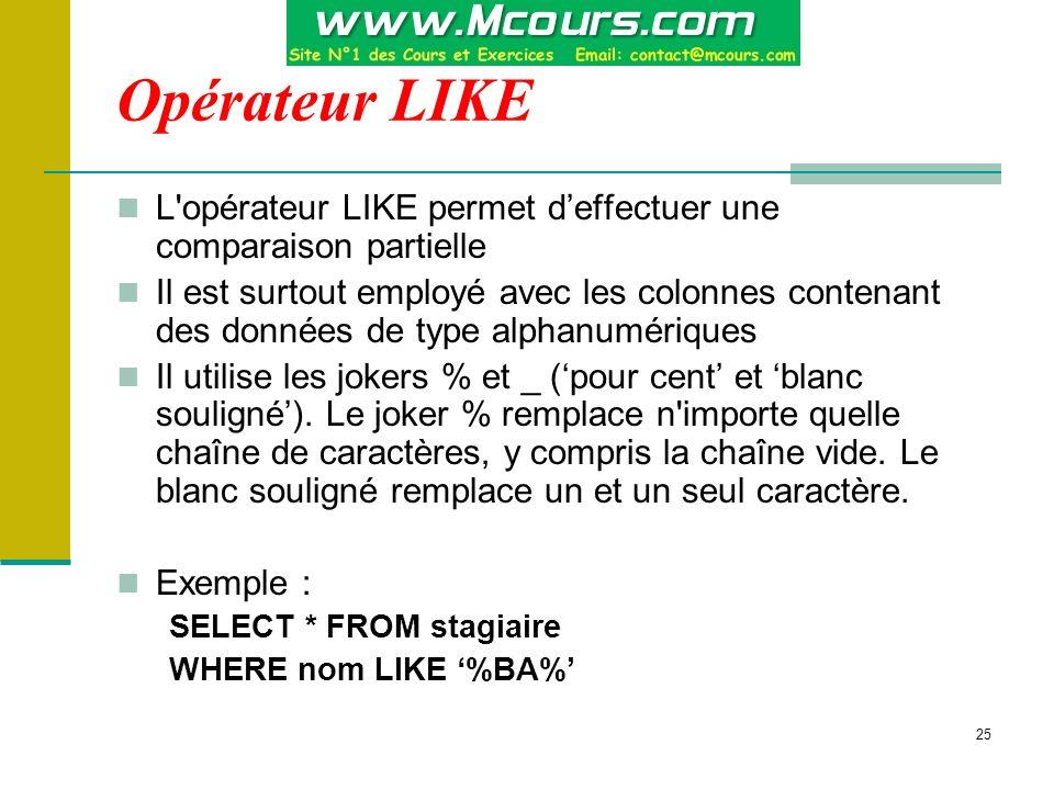 25 Opérateur LIKE L'opérateur LIKE permet deffectuer une comparaison partielle Il est surtout employé avec les colonnes contenant des données de type