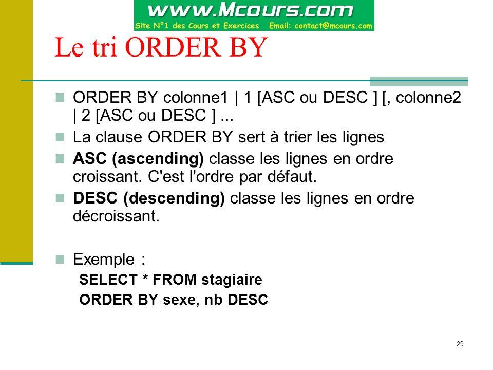 29 Le tri ORDER BY ORDER BY colonne1 | 1 [ASC ou DESC ] [, colonne2 | 2 [ASC ou DESC ]... La clause ORDER BY sert à trier les lignes ASC (ascending) c