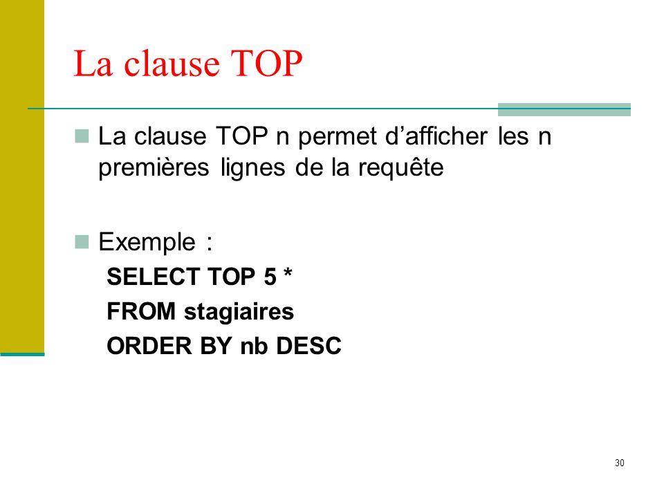 30 La clause TOP La clause TOP n permet dafficher les n premières lignes de la requête Exemple : SELECT TOP 5 * FROM stagiaires ORDER BY nb DESC