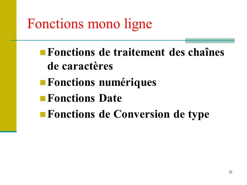 32 Fonctions mono ligne Fonctions de traitement des chaînes de caractères Fonctions numériques Fonctions Date Fonctions de Conversion de type