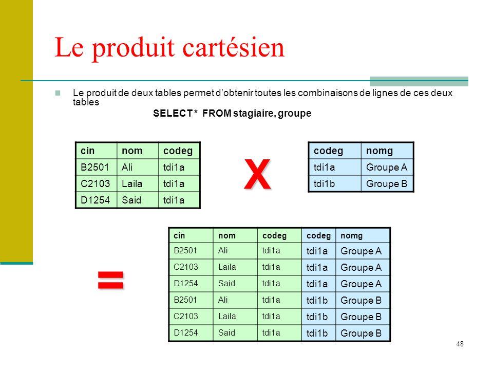 48 Le produit cartésien Le produit de deux tables permet dobtenir toutes les combinaisons de lignes de ces deux tables SELECT * FROM stagiaire, groupe