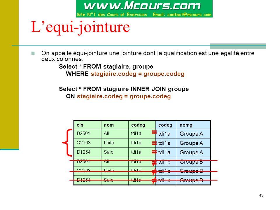 50 Alias de table Il est possible dutiliser des aléas des tables utilisé dans une jointure pour simplifier lécriture de la requête SQL Exemple : SELECT nom, nomg FROM stagiaire s, groupe g WHERE s.codeg = g.codeg