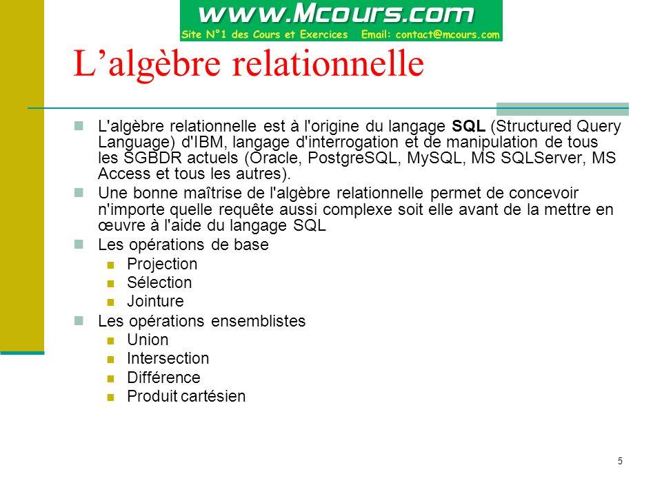 5 Lalgèbre relationnelle L'algèbre relationnelle est à l'origine du langage SQL (Structured Query Language) d'IBM, langage d'interrogation et de manip