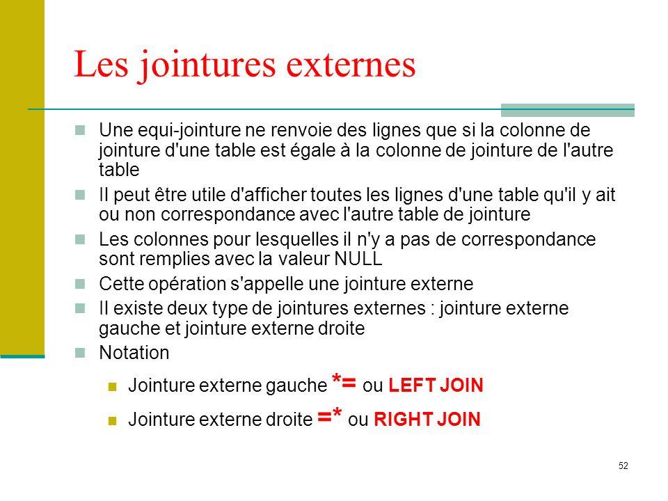 52 Les jointures externes Une equi-jointure ne renvoie des lignes que si la colonne de jointure d'une table est égale à la colonne de jointure de l'au