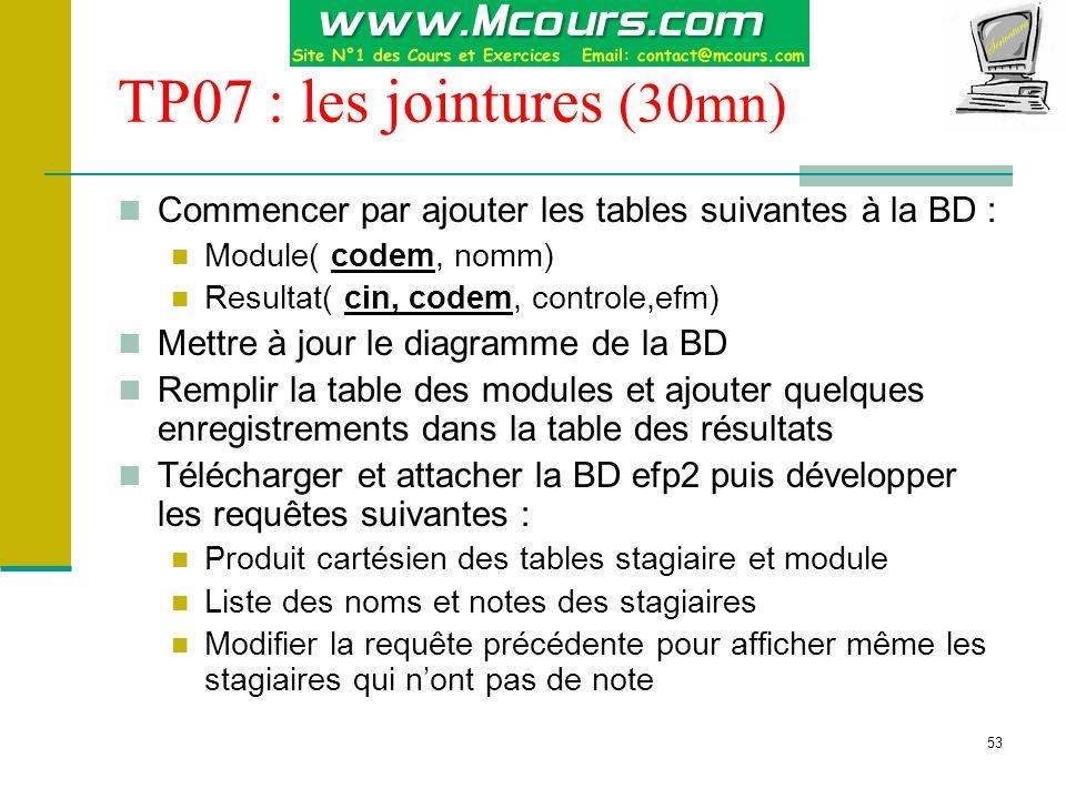 53 TP07 : les jointures (30mn) Commencer par ajouter les tables suivantes à la BD : Module( codem, nomm) Resultat( cin, codem, controle,efm) Mettre à