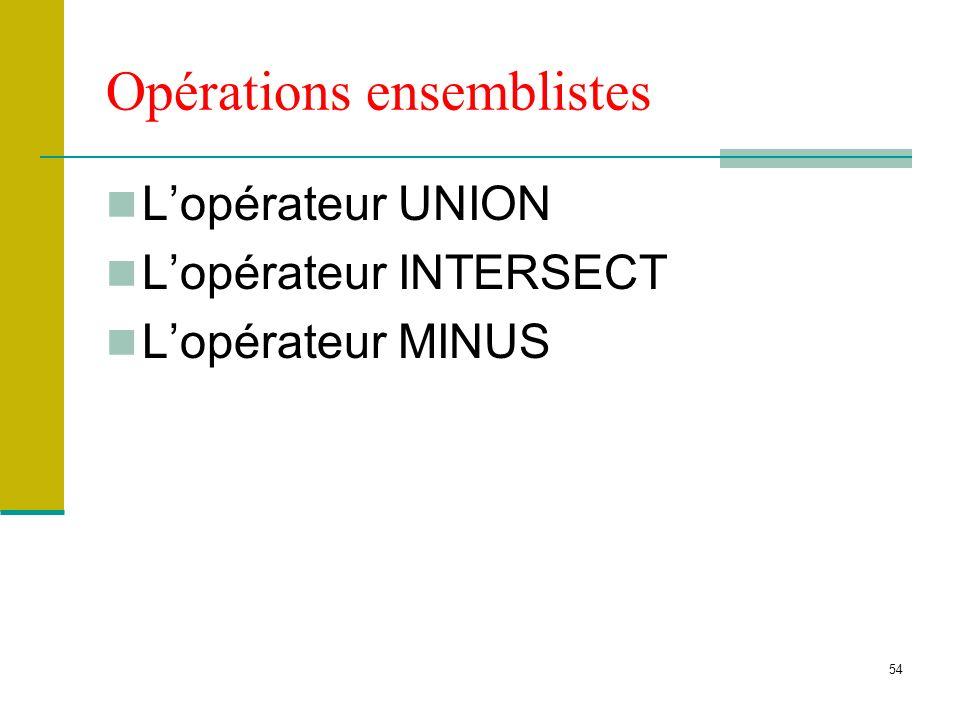 54 Opérations ensemblistes Lopérateur UNION Lopérateur INTERSECT Lopérateur MINUS