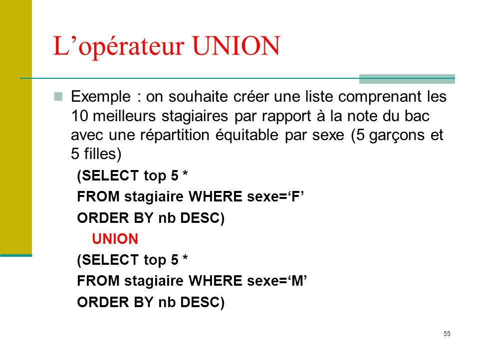 55 Lopérateur UNION Exemple : on souhaite créer une liste comprenant les 10 meilleurs stagiaires par rapport à la note du bac avec une répartition équ