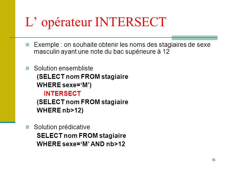 56 L opérateur INTERSECT Exemple : on souhaite obtenir les noms des stagiaires de sexe masculin ayant une note du bac supérieure à 12 Solution ensembl