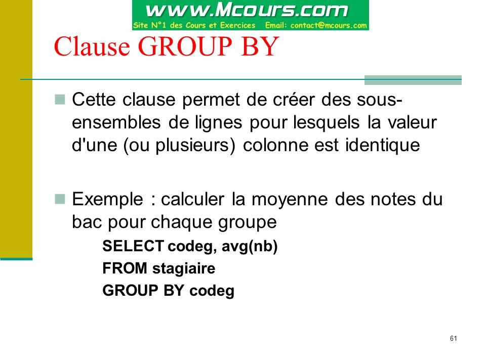 62 La clause HAVING Cette clause, contrairement à la clause WHERE qui précise les conditions à appliquer sur les lignes d une table, permet de préciser des conditions au niveau des sous-ensembles créés par GROUP BY Exemple : reprendre la requête précédente mais afficher uniquement les ligne dont la moyenne est supérieur à 12.5 SELECT codeg, avg(nb) FROM stagiaire GROUP BY codeg HAVING avg(nb) > 12.5