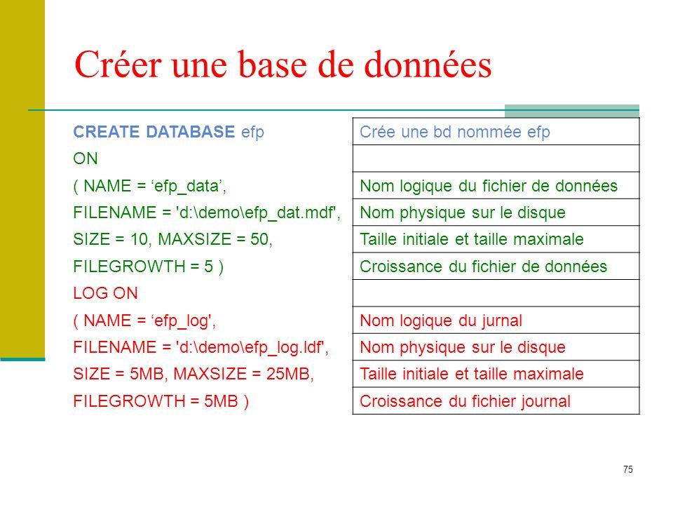 75 Créer une base de données CREATE DATABASE efpCrée une bd nommée efp ON ( NAME = efp_data,Nom logique du fichier de données FILENAME = 'd:\demo\efp_