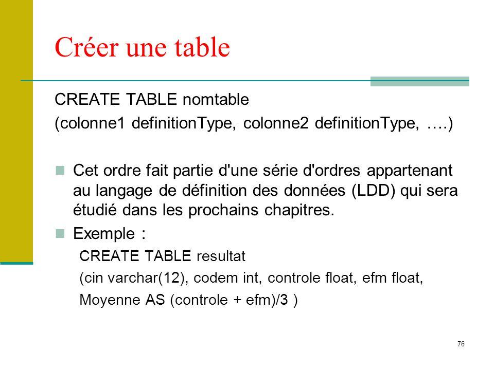 76 Créer une table CREATE TABLE nomtable (colonne1 definitionType, colonne2 definitionType, ….) Cet ordre fait partie d'une série d'ordres appartenant