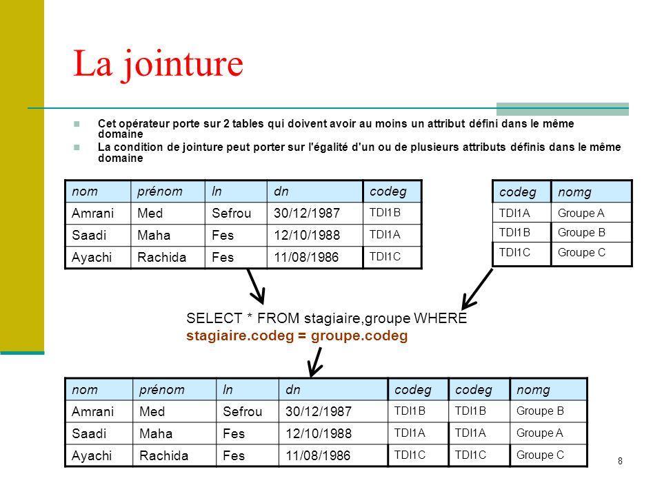 8 La jointure Cet opérateur porte sur 2 tables qui doivent avoir au moins un attribut défini dans le même domaine La condition de jointure peut porter