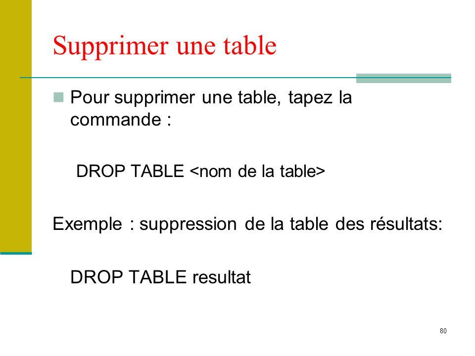 80 Supprimer une table Pour supprimer une table, tapez la commande : DROP TABLE Exemple : suppression de la table des résultats: DROP TABLE resultat