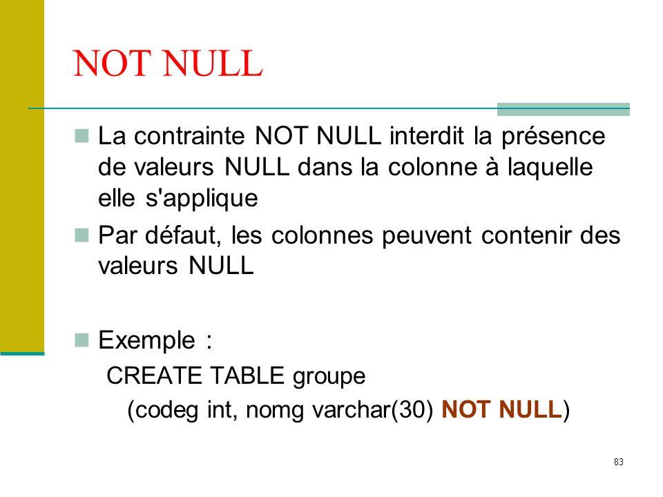 83 NOT NULL La contrainte NOT NULL interdit la présence de valeurs NULL dans la colonne à laquelle elle s'applique Par défaut, les colonnes peuvent co