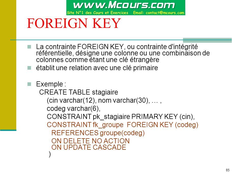 86 UNIQUE Une contrainte d intégrité de type clé UNIQUE exige que chaque valeur dans une colonne ou dans un ensemble de colonnes (la clé) soit unique Exemple : CREATE TABLE stagiaire (cin varchar(12), ni int, nom varchar(30), …, codeg varchar(6), CONSTRAINT pk_stagiaire PRIMARY KEY (cin), CONSTRAINT fk_groupe FOREIGN KEY (codeg) REFERENCES groupe(codeg), CONSTRAINT uk_ni UNIQUE (ni) )