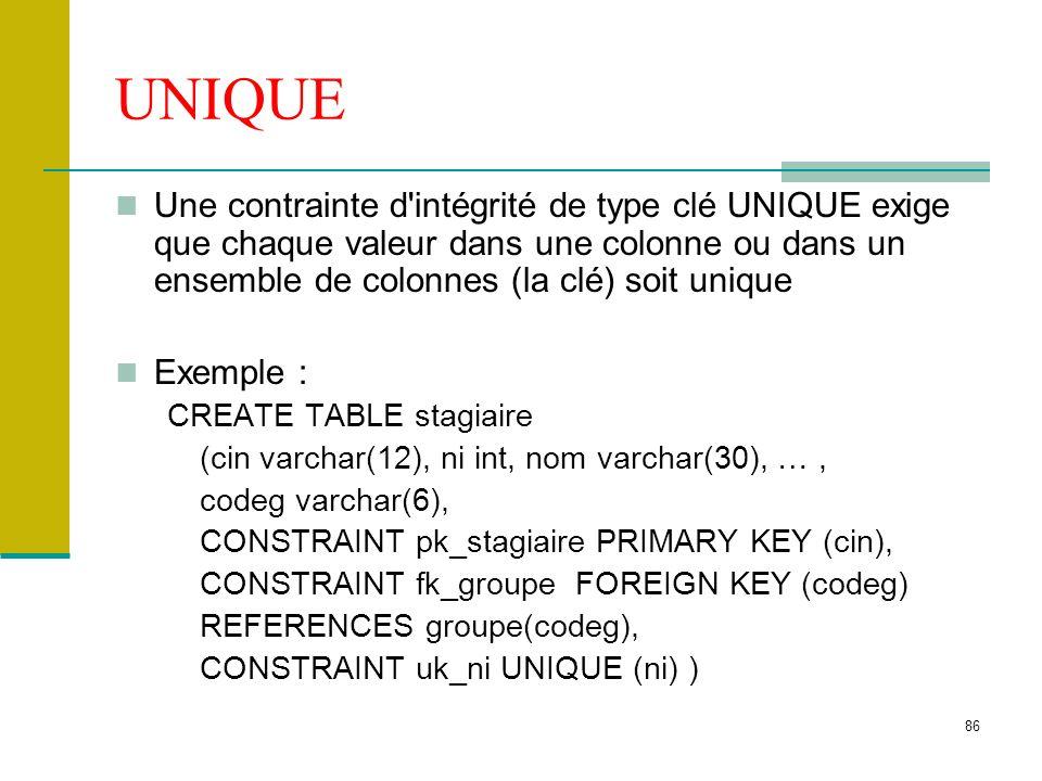 86 UNIQUE Une contrainte d'intégrité de type clé UNIQUE exige que chaque valeur dans une colonne ou dans un ensemble de colonnes (la clé) soit unique