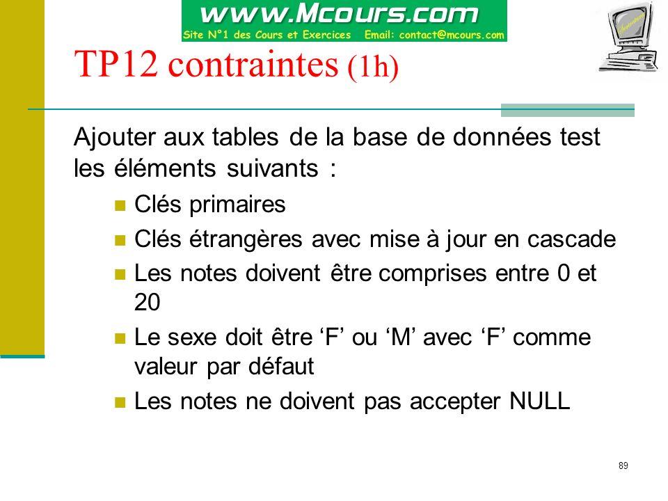 89 TP12 contraintes (1h) Ajouter aux tables de la base de données test les éléments suivants : Clés primaires Clés étrangères avec mise à jour en casc