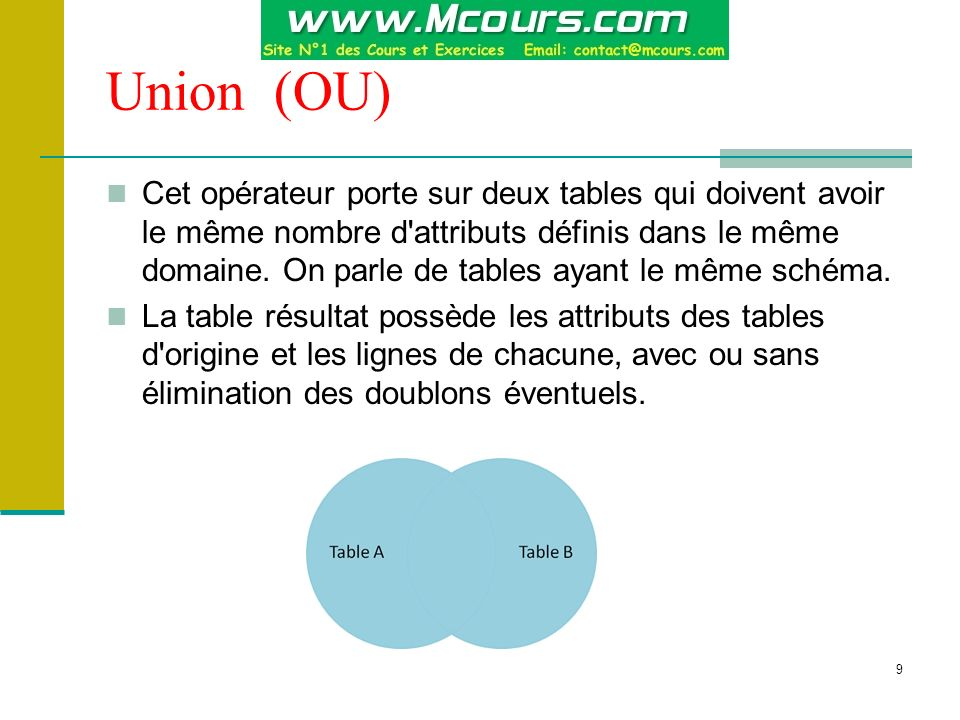 9 Union (OU) Cet opérateur porte sur deux tables qui doivent avoir le même nombre d'attributs définis dans le même domaine. On parle de tables ayant l