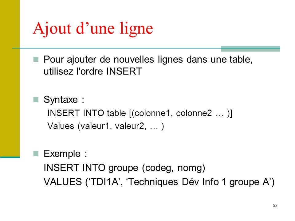 92 Ajout dune ligne Pour ajouter de nouvelles lignes dans une table, utilisez l'ordre INSERT Syntaxe : INSERT INTO table [(colonne1, colonne2 … )] Val