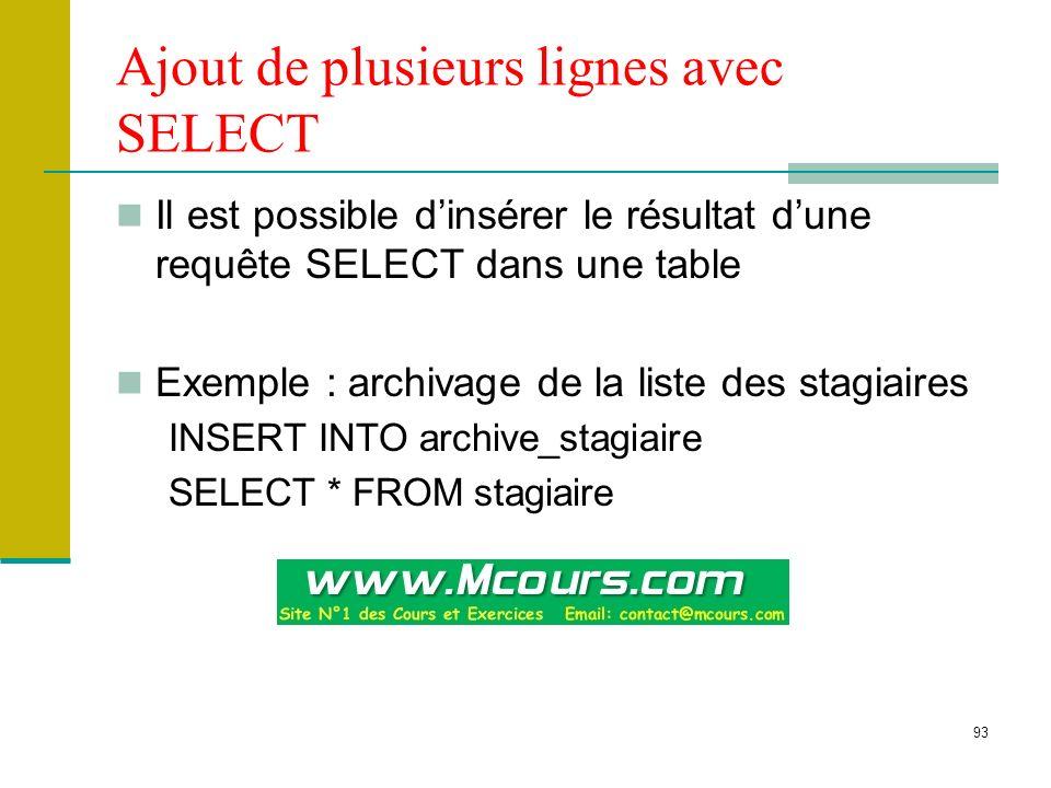 93 Ajout de plusieurs lignes avec SELECT Il est possible dinsérer le résultat dune requête SELECT dans une table Exemple : archivage de la liste des s