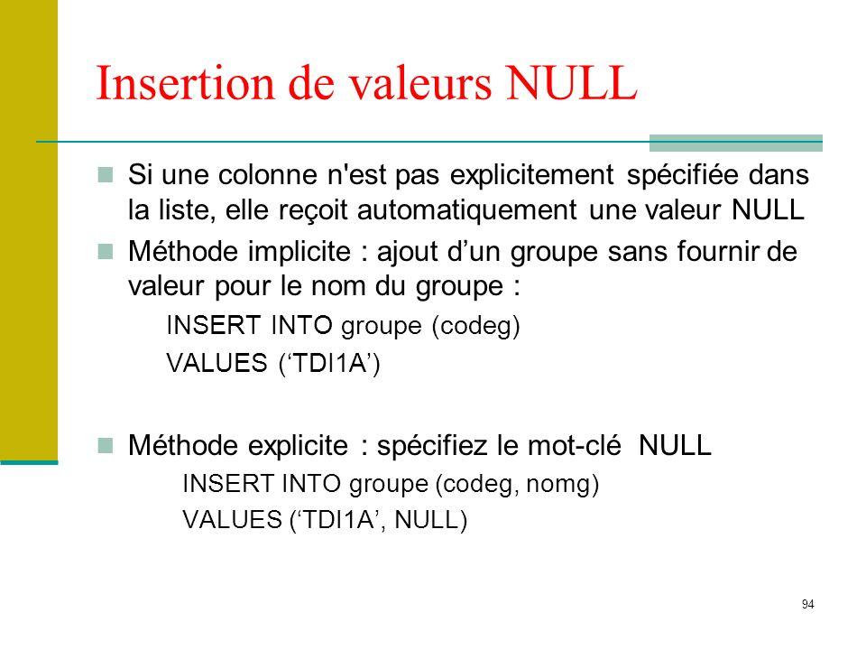 94 Insertion de valeurs NULL Si une colonne n'est pas explicitement spécifiée dans la liste, elle reçoit automatiquement une valeur NULL Méthode impli