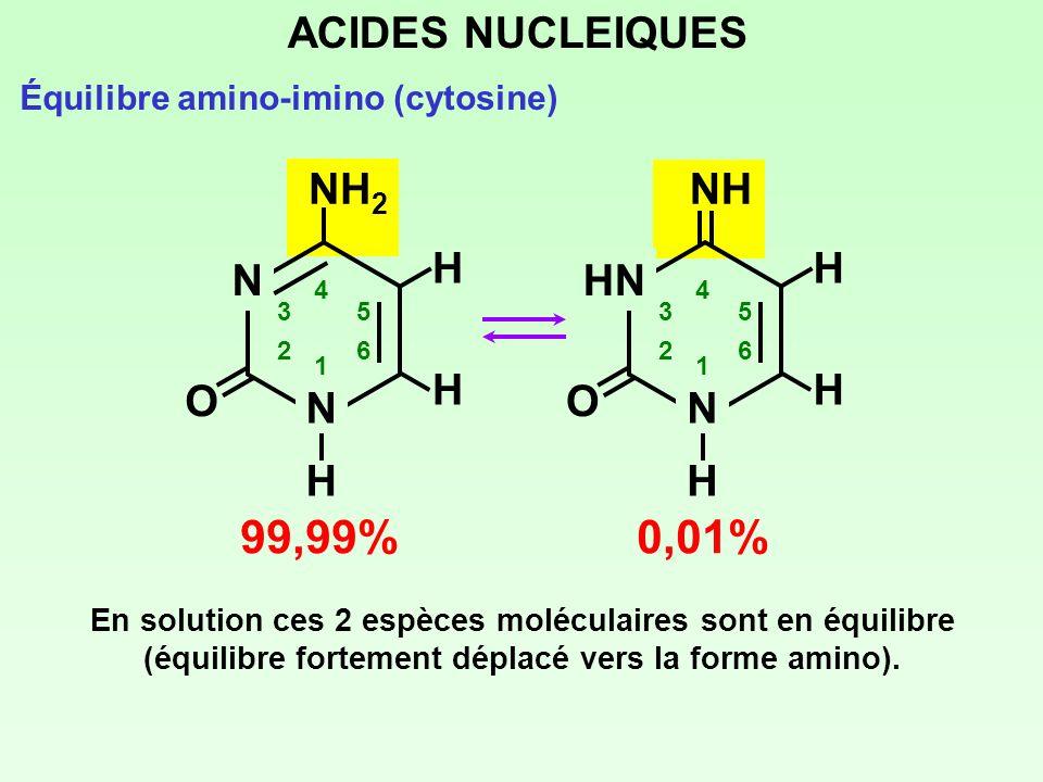 ACIDES NUCLEIQUES Équilibre amino-imino (cytosine) N NHNH 1 2 3 4 5 6 NH 2 O H H HN NHNH 1 2 3 4 5 6 NH O H H 99,99%0,01% En solution ces 2 espèces mo