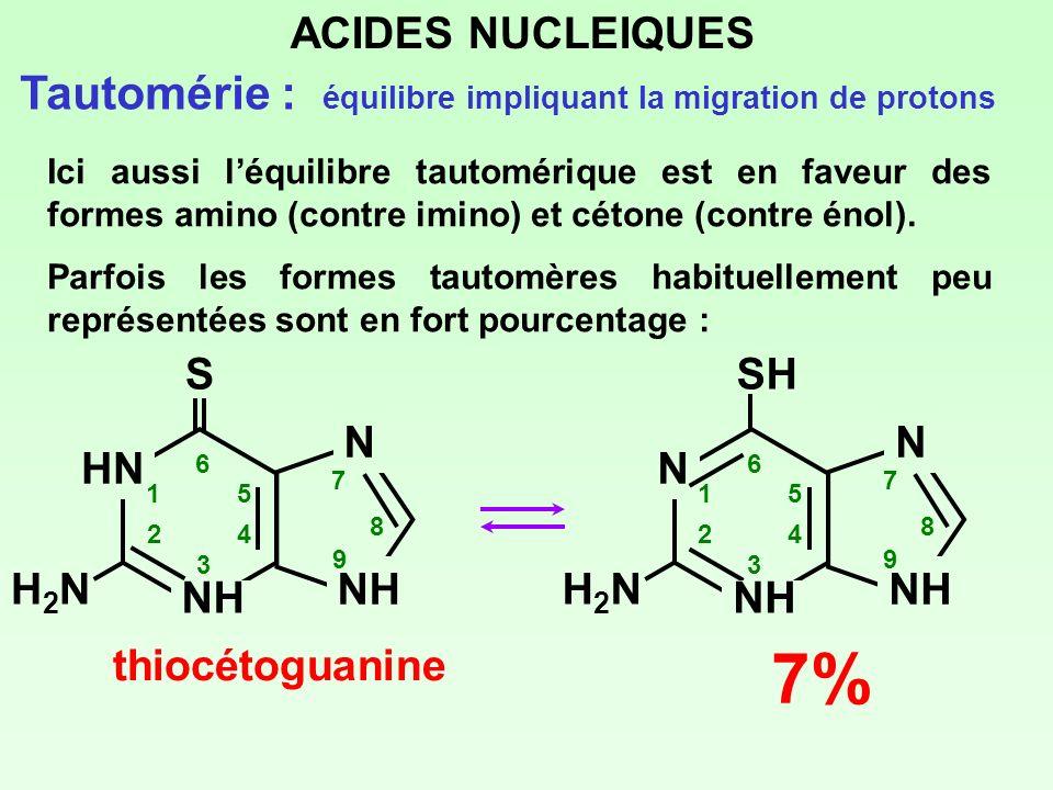 ACIDES NUCLEIQUES Tautomérie : équilibre impliquant la migration de protons Ici aussi léquilibre tautomérique est en faveur des formes amino (contre i