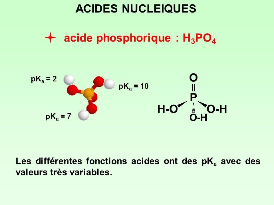 acide phosphorique : H 3 PO 4 O-H O H-OO-H P pK a = 2 pK a = 7 pK a = 10 Les différentes fonctions acides ont des pK a avec des valeurs très variables