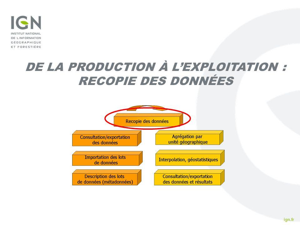 ign.fr IFN 2010 DE LA PRODUCTION À LEXPLOITATION : RECOPIE DES DONNÉES
