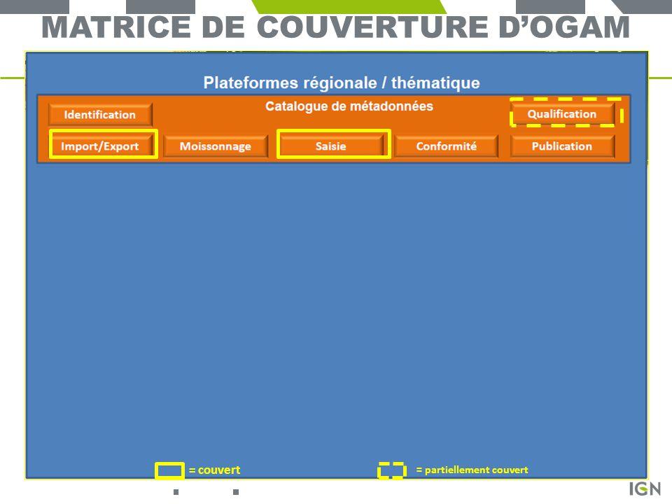 MATRICE DE COUVERTURE DOGAM = couvert = partiellement couvert