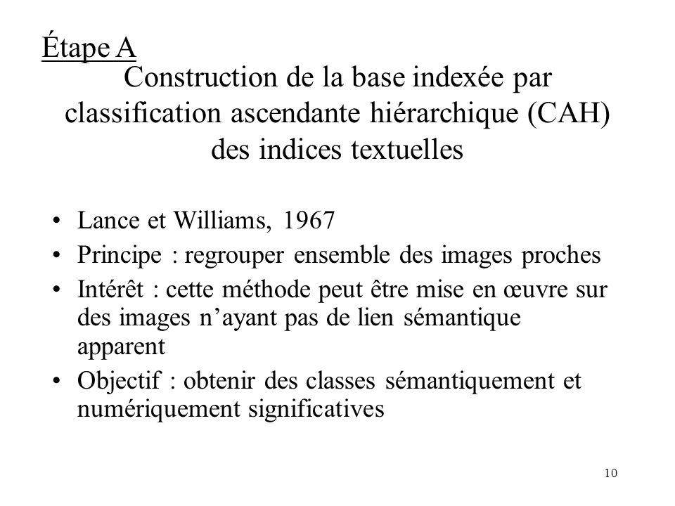 9 Protocole Corpus dimages Base indexée (classes textuelles) Classer les images à partir des indices textuelles Étape A Étape C Reclasser les images d