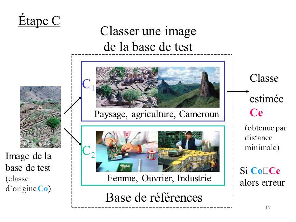 16 Protocole Corpus dimages Base indexée (classes textuelles) Classer les images à partir des indices textuelles Étape A Base de test Base de références Étape B Diviser aléatoirement en deux bases 50% Étape B